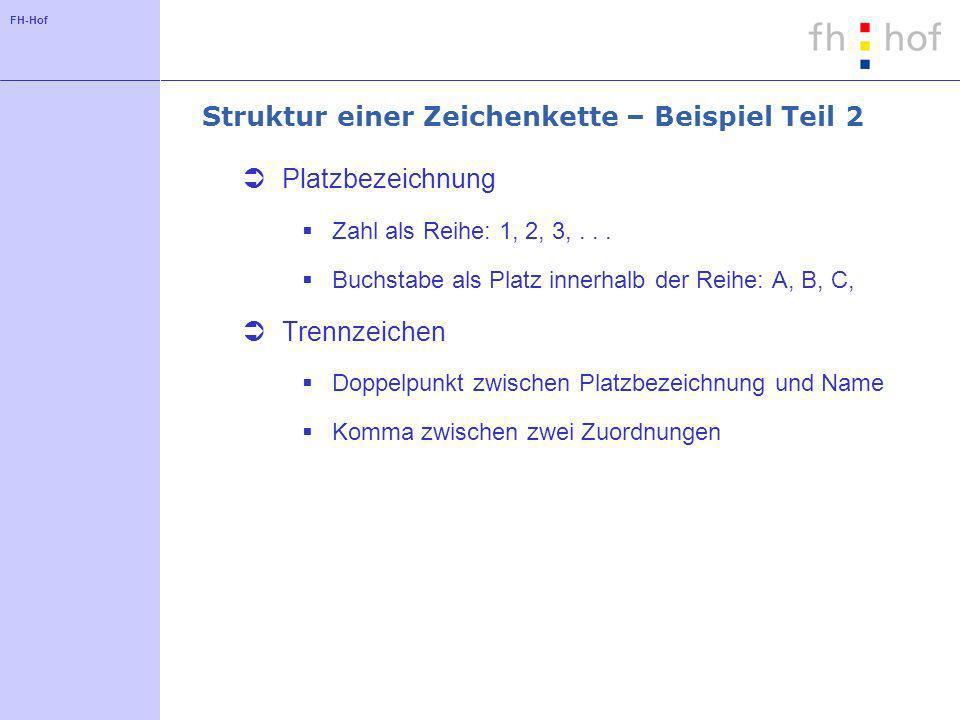FH-Hof Vorschlag einer Strukturbeschreibung Unterscheidung Terminalsymbole wie Hans Müller, 1A, :, etc.