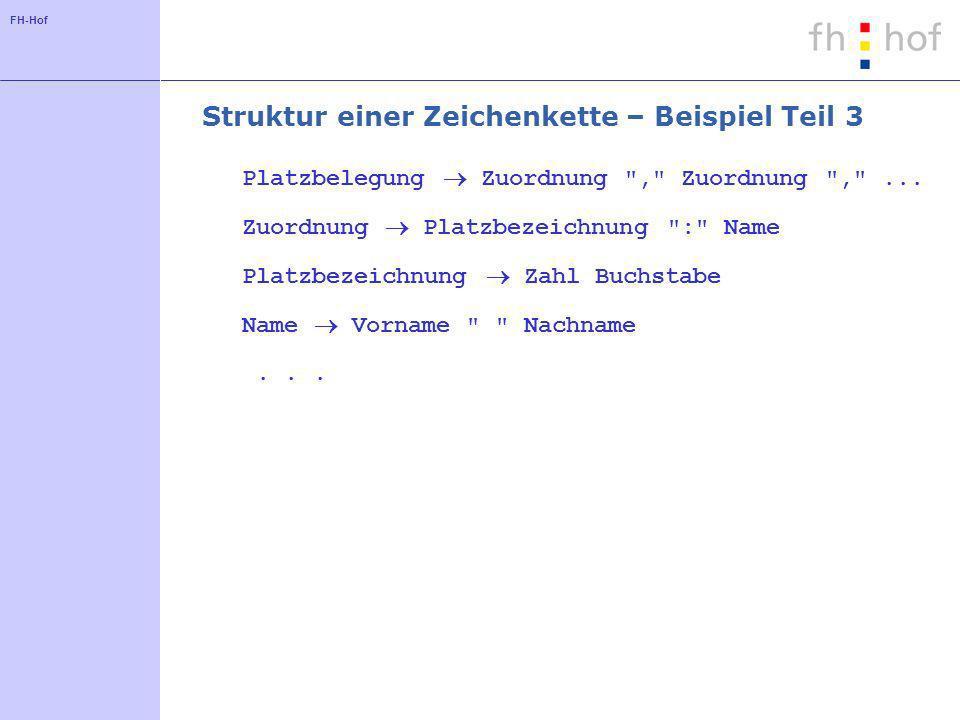 FH-Hof Alternativen und Wiederholungen Mehrere Regeln für Alternativen Buchstabe A Buchstabe B Buchstabe C ...