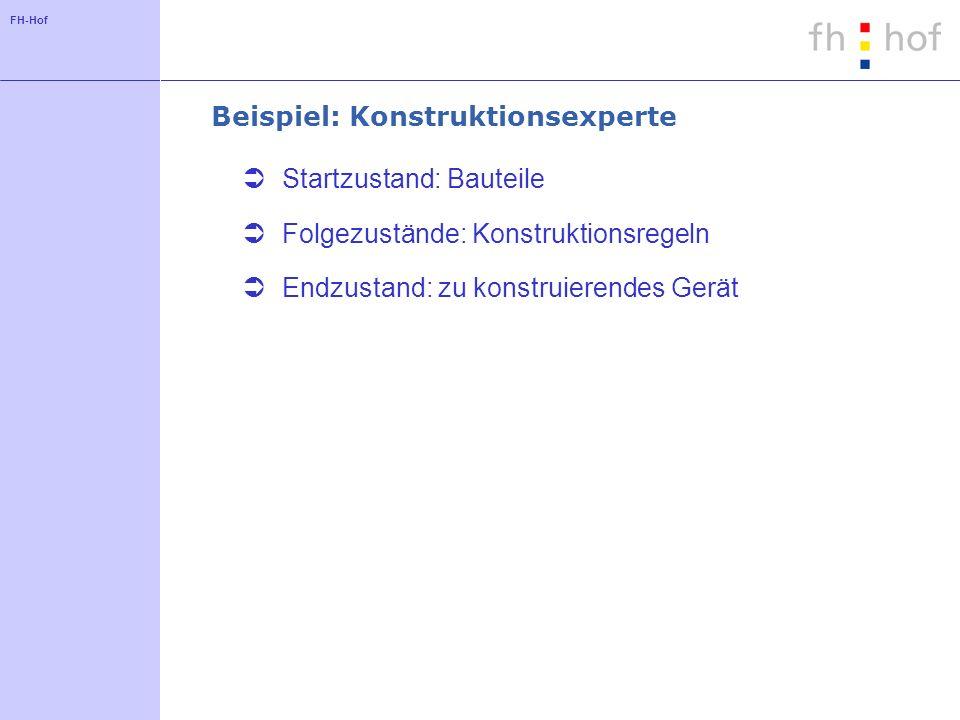 FH-Hof Best First Search - Beispiel 9 76 8 45 899 34 2 5 43 76