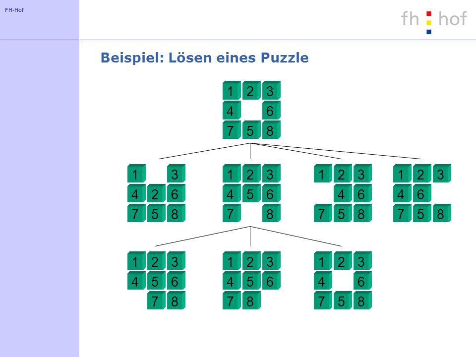FH-Hof Beispiel: Lösen eines Puzzle 123 4 5 6 78 1 2 3 4 5 6 78 123 456 78 123 4 5 6 78 123 4 5 6 78 123 456 78 123 456 78 123 4 5 6 78