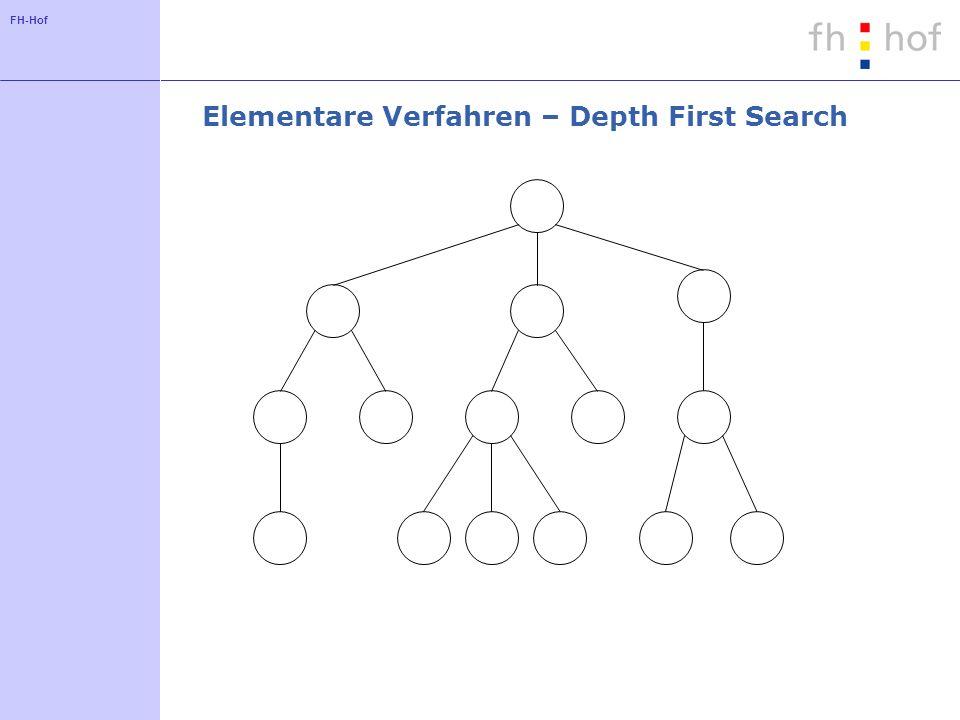 FH-Hof Elementare Verfahren – Breadth First Search