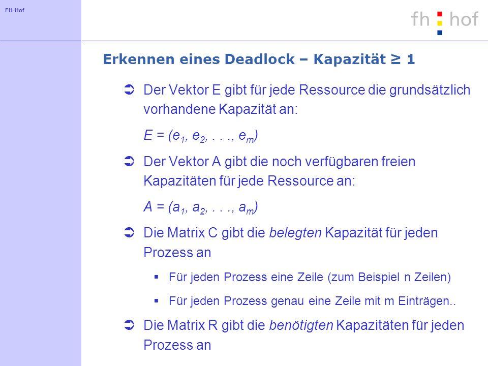 FH-Hof Erkennen eines Deadlock – Kapazität 1 Der Vektor E gibt für jede Ressource die grundsätzlich vorhandene Kapazität an: E = (e 1, e 2,..., e m ) Der Vektor A gibt die noch verfügbaren freien Kapazitäten für jede Ressource an: A = (a 1, a 2,..., a m ) Die Matrix C gibt die belegten Kapazität für jeden Prozess an Für jeden Prozess eine Zeile (zum Beispiel n Zeilen) Für jeden Prozess genau eine Zeile mit m Einträgen..