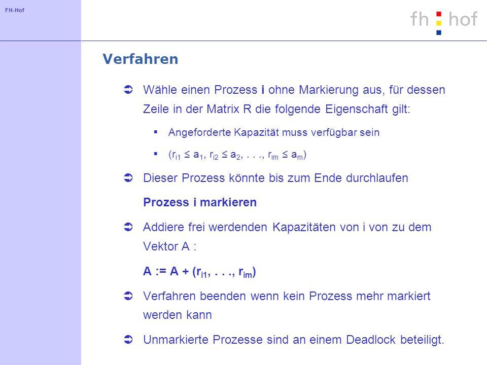 FH-Hof Verfahren Wähle einen Prozess i ohne Markierung aus, für dessen Zeile in der Matrix R die folgende Eigenschaft gilt: Angeforderte Kapazität muss verfügbar sein (r i1 a 1, r i2 a 2,..., r im a m ) Dieser Prozess könnte bis zum Ende durchlaufen Prozess i markieren Addiere frei werdenden Kapazitäten von i von zu dem Vektor A : A := A + (r i1,..., r im ) Verfahren beenden wenn kein Prozess mehr markiert werden kann Unmarkierte Prozesse sind an einem Deadlock beteiligt.
