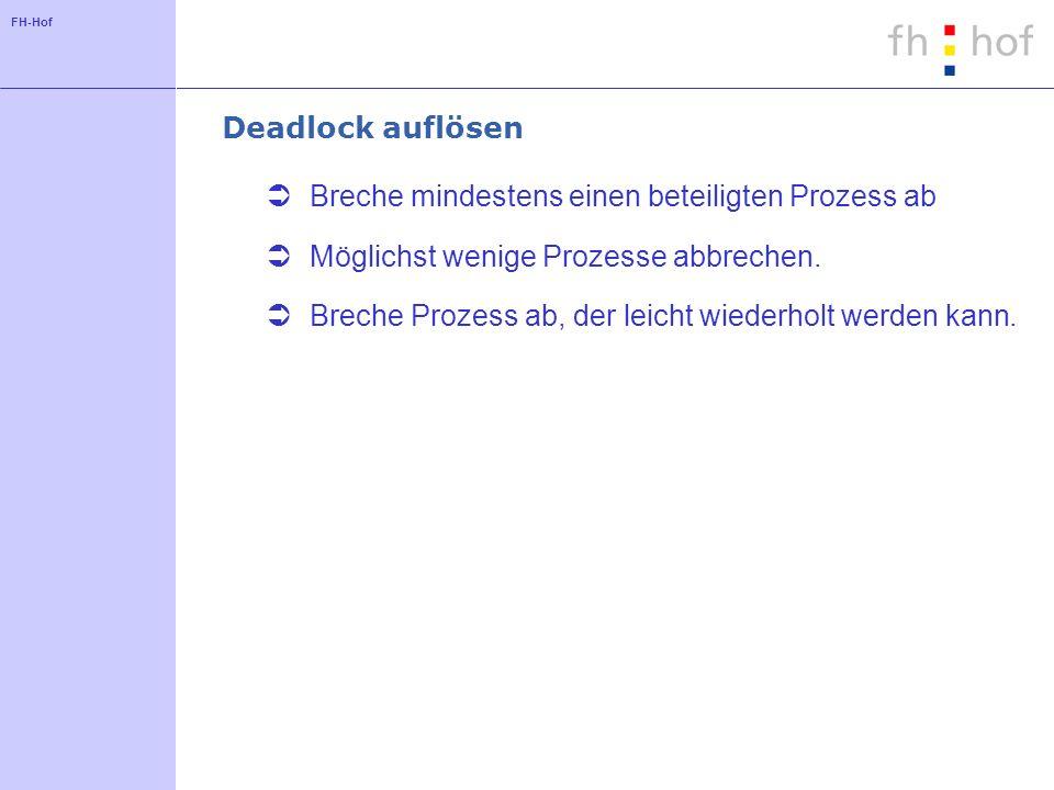 FH-Hof Deadlock auflösen Breche mindestens einen beteiligten Prozess ab Möglichst wenige Prozesse abbrechen.