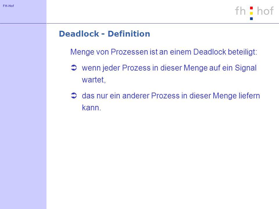 FH-Hof Deadlock - Definition Menge von Prozessen ist an einem Deadlock beteiligt: wenn jeder Prozess in dieser Menge auf ein Signal wartet, das nur ein anderer Prozess in dieser Menge liefern kann.