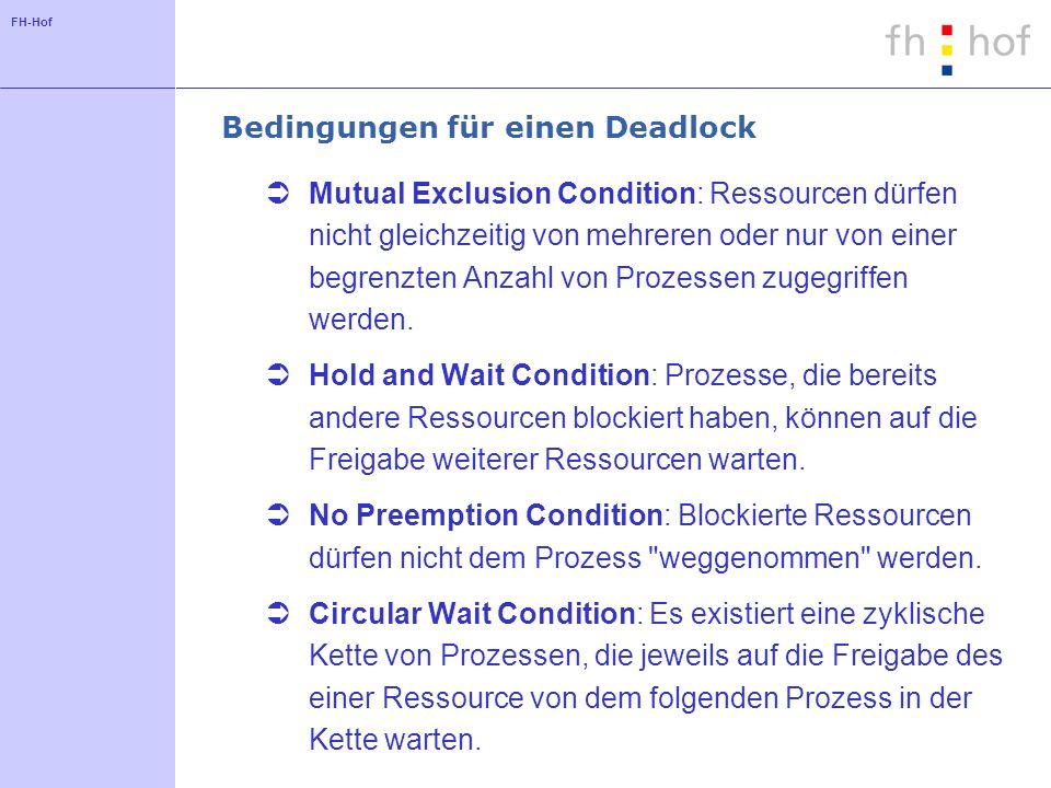 FH-Hof Bedingungen für einen Deadlock Mutual Exclusion Condition: Ressourcen dürfen nicht gleichzeitig von mehreren oder nur von einer begrenzten Anzahl von Prozessen zugegriffen werden.