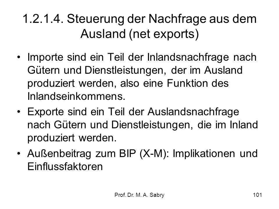 Prof. Dr. M. A. Sabry100 1.2.2. Störungen des Gleichgewichts auf Gütermärkten und die Anpassungsprozesse: Komparativ-statische-Analyse (anhand eines Z