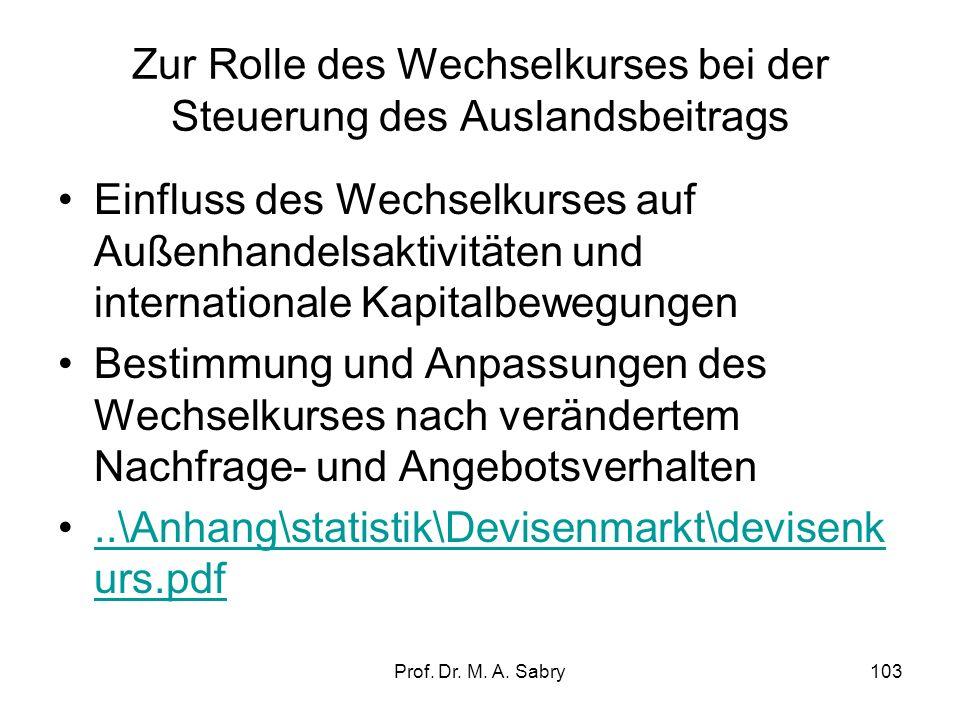 Prof. Dr. M. A. Sabry102 1.2.1.4.1. Zur Rolle des Wechselkurses bei der Steuerung des Auslandsbeitrags Grafische Darstellung des Devisenmarkts (Mengen