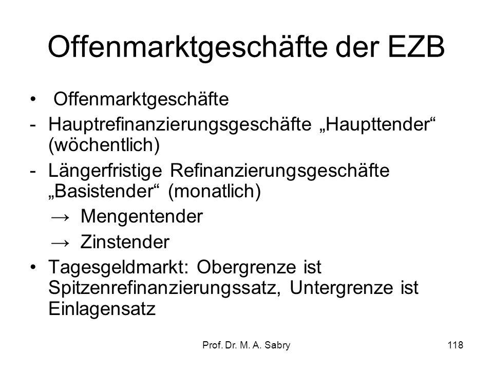 Prof. Dr. M. A. Sabry117 2.3.1. Zur Rolle der Zentralbank Festlegung (Schaffung) der Basisgeldmenge (ZBG). Kontrolle des Gesamtgeldangebots um die Inf