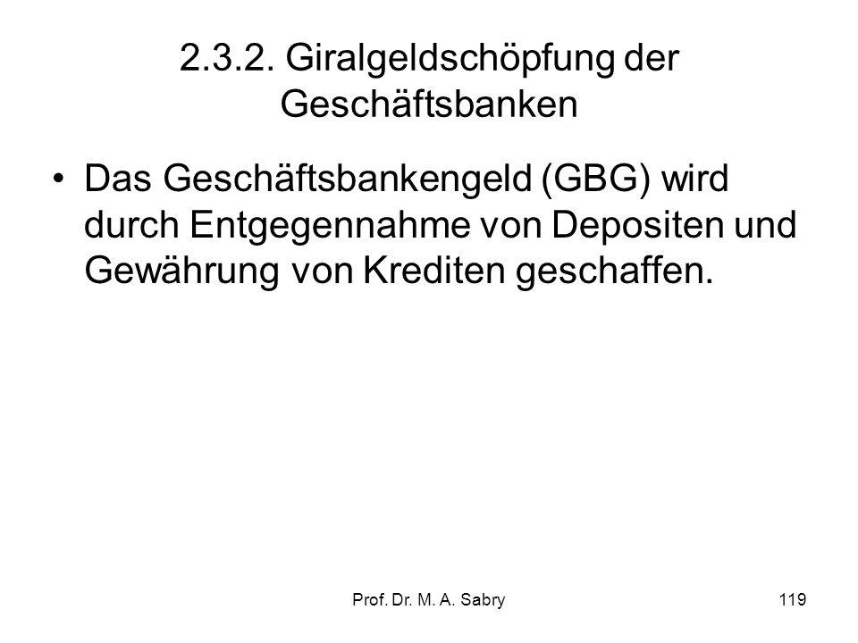 Prof. Dr. M. A. Sabry118 Offenmarktgeschäfte der EZB Offenmarktgeschäfte -Hauptrefinanzierungsgeschäfte Haupttender (wöchentlich) -Längerfristige Refi