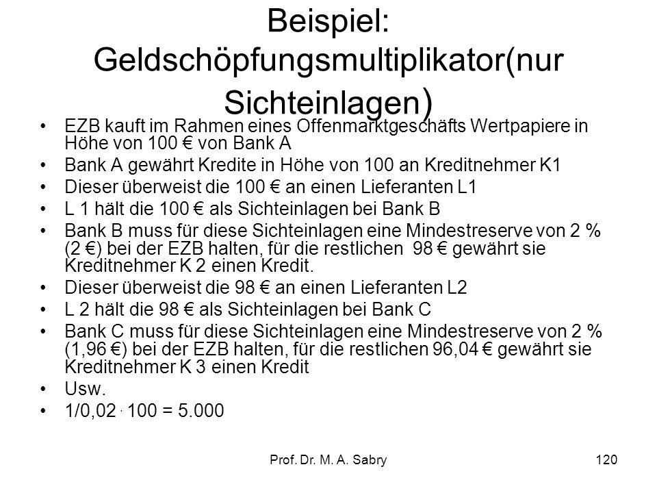 Prof. Dr. M. A. Sabry119 2.3.2. Giralgeldschöpfung der Geschäftsbanken Das Geschäftsbankengeld (GBG) wird durch Entgegennahme von Depositen und Gewähr