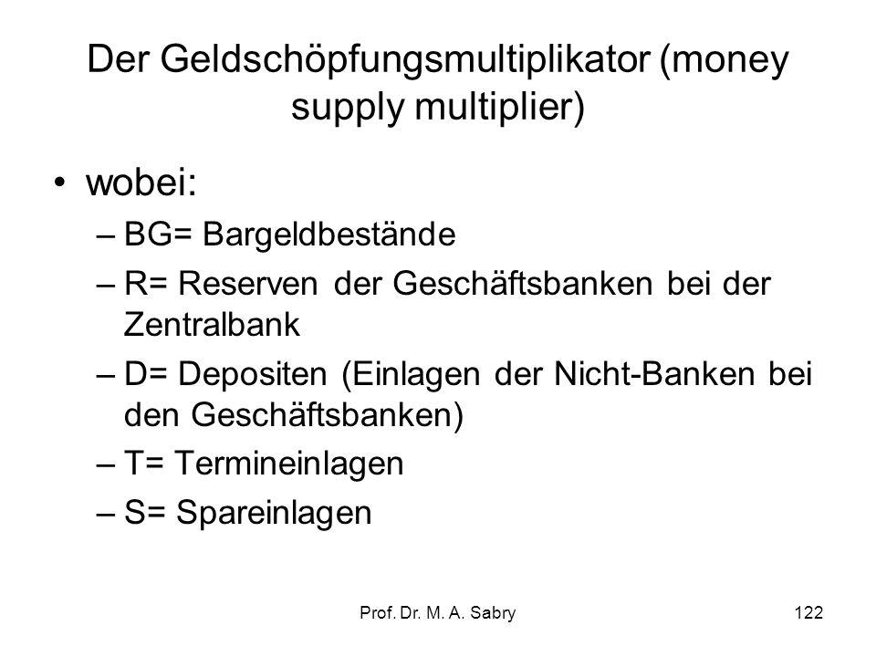 Prof. Dr. M. A. Sabry121 2.3.3. Der Geldschöpfungsmultiplikator (money supply multiplier) Die Geldmengenaggregate Geldbasis (M0): Bargeldumlauf + Kass