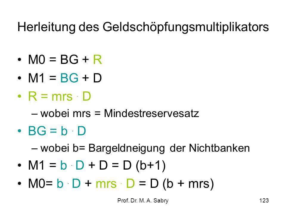 Prof. Dr. M. A. Sabry122 Der Geldschöpfungsmultiplikator (money supply multiplier) wobei: –BG= Bargeldbestände –R= Reserven der Geschäftsbanken bei de