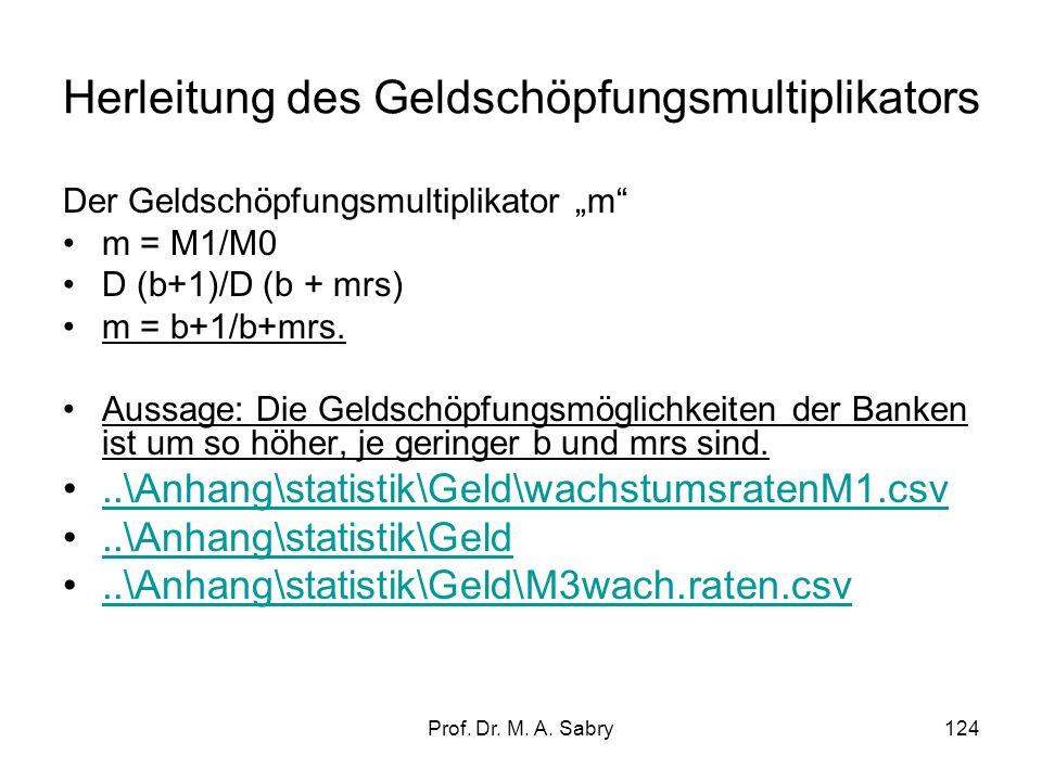 Prof. Dr. M. A. Sabry123 Herleitung des Geldschöpfungsmultiplikators M0 = BG + R M1 = BG + D R = mrs. D –wobei mrs = Mindestreservesatz BG = b. D –wob