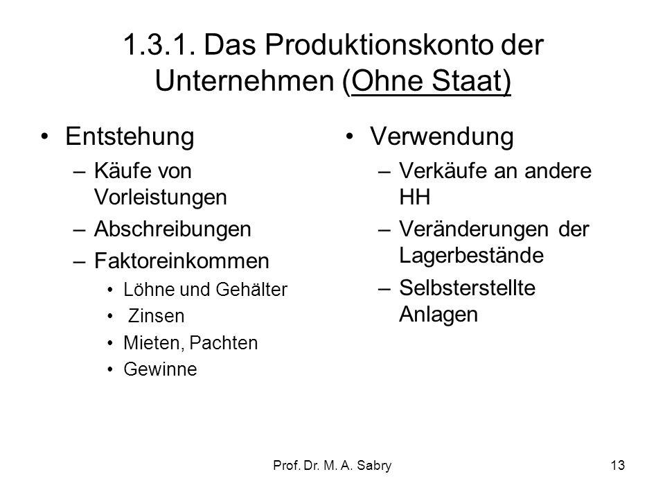 Prof. Dr. M. A. Sabry12 -Produktionskonto -Einkommenskonto -Vermögensänderungskonto -Finanzierungskonto 4 Aktivitätskonten