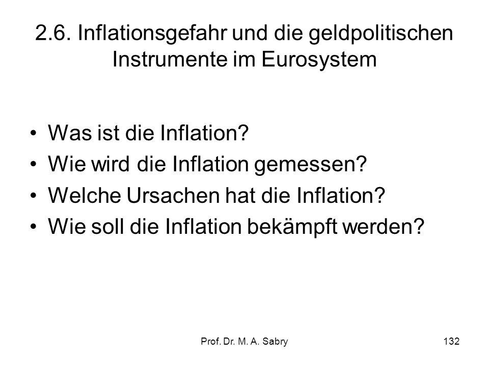 Prof. Dr. M. A. Sabry131 2.5. Das Gleichgewicht auf dem Geldmarkt Der Zinssatz als Ergebnis des Gleichgewichtes Das Gleichgewicht ist dann gegeben, we
