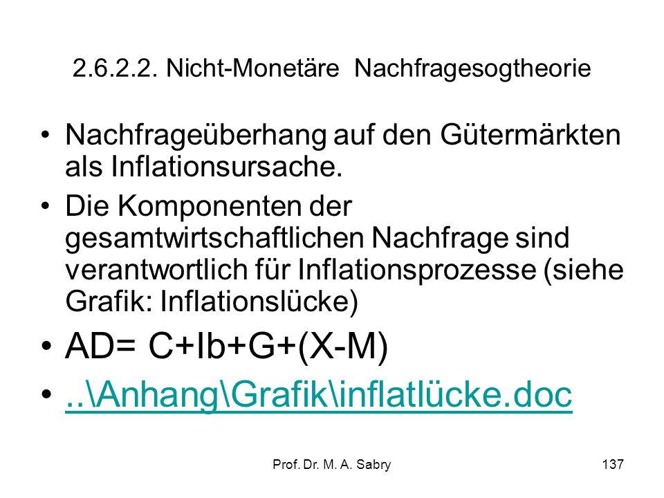 Prof. Dr. M. A. Sabry136 Monetäre Nachfragesogtheorie: Zur Rolle des Geldangebots M wobei –v=1/k= Umlaufgeschwindigkeit des Geldes –M =Geldangebot –Yr