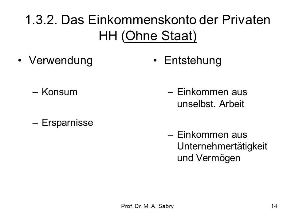 Prof. Dr. M. A. Sabry13 1.3.1. Das Produktionskonto der Unternehmen (Ohne Staat) Entstehung –Käufe von Vorleistungen –Abschreibungen –Faktoreinkommen