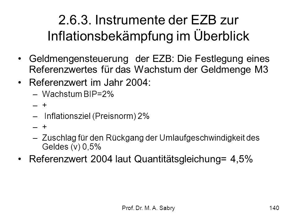 Prof. Dr. M. A. Sabry139 2.6.2.3. Angebotsdrucktheorien (cost-push inflation): Kostendruck-Theorie Preissteigerungen aufgrund der Verteuerung der Fakt