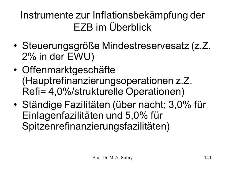 Prof. Dr. M. A. Sabry140 2.6.3. Instrumente der EZB zur Inflationsbekämpfung im Überblick Geldmengensteuerung der EZB: Die Festlegung eines Referenzwe