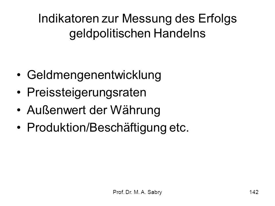Prof. Dr. M. A. Sabry141 Instrumente zur Inflationsbekämpfung der EZB im Überblick Steuerungsgröße Mindestreservesatz (z.Z. 2% in der EWU) Offenmarktg