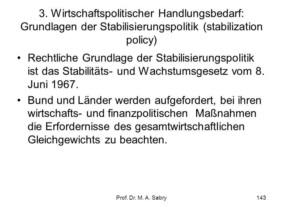 Prof. Dr. M. A. Sabry142 Indikatoren zur Messung des Erfolgs geldpolitischen Handelns Geldmengenentwicklung Preissteigerungsraten Außenwert der Währun