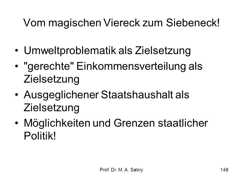 Prof. Dr. M. A. Sabry145 Einflussfaktoren des magischen Vierecks (Übung): Preisniveaustabilität - Außenwirt. Gleichgewicht - Hoher Beschäftigungsstand