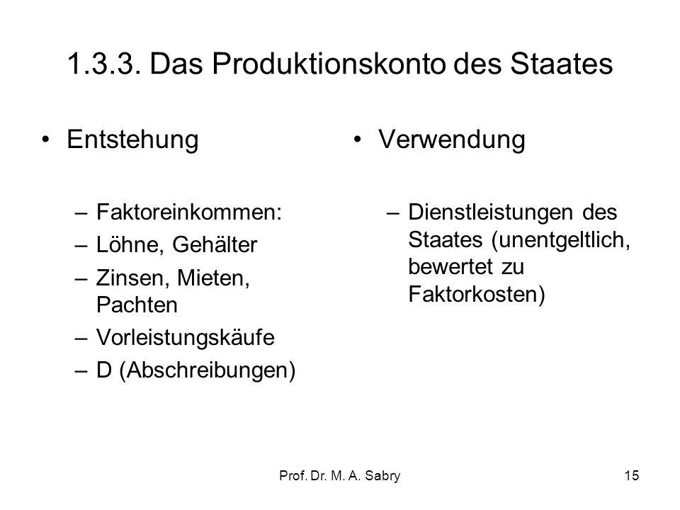 Prof. Dr. M. A. Sabry14 1.3.2. Das Einkommenskonto der Privaten HH (Ohne Staat) Verwendung –Konsum –Ersparnisse Entstehung –Einkommen aus unselbst. Ar