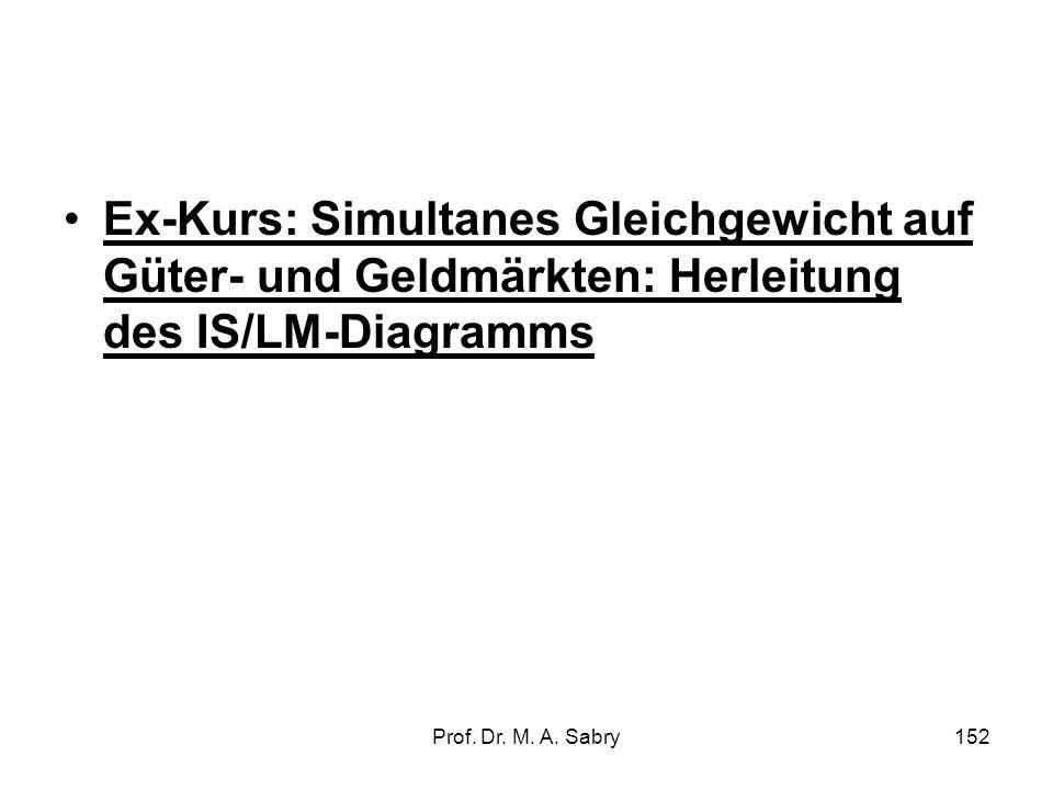 Prof. Dr. M. A. Sabry151 3.3.2. Auswirkungen auf Güter- und Geldmarkt Geldmengenwachstum und Preissteigerungen Zinspolitik und Liquidität des Bankense