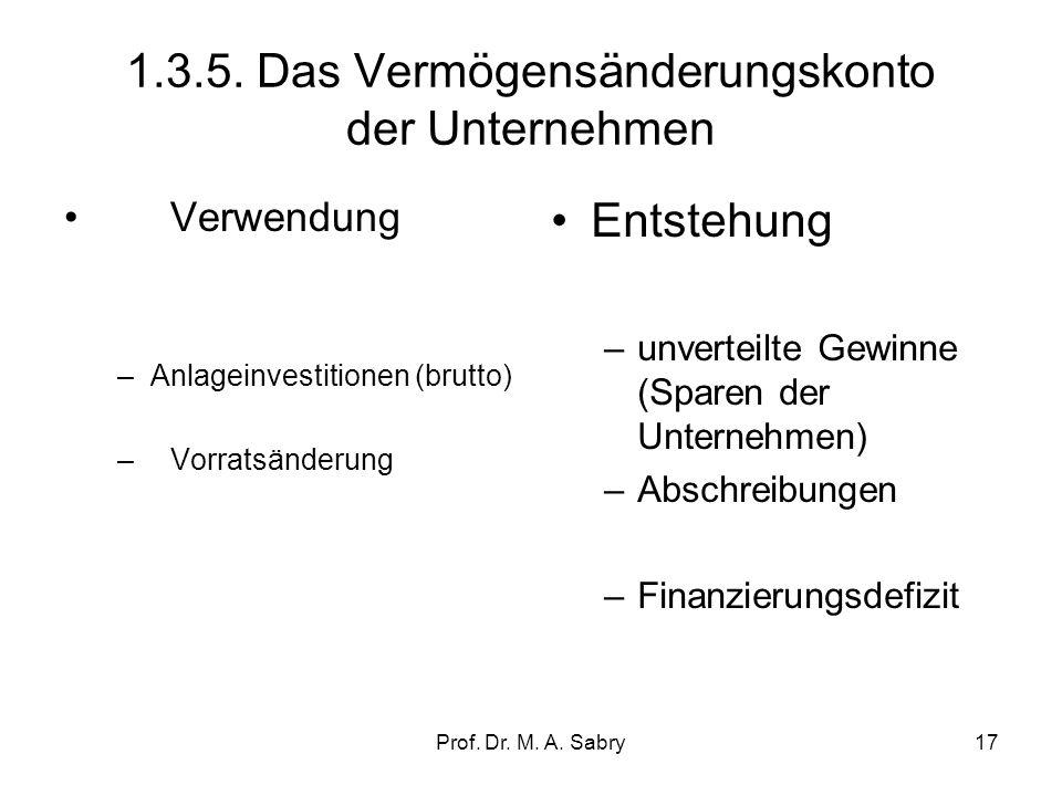 Prof. Dr. M. A. Sabry16 1.3.4. Das Einkommenskonto des Staates Verwendung –Subventionen –Transferzahlungen –Staatskonsum –Ersparnisse Entstehung –Indi