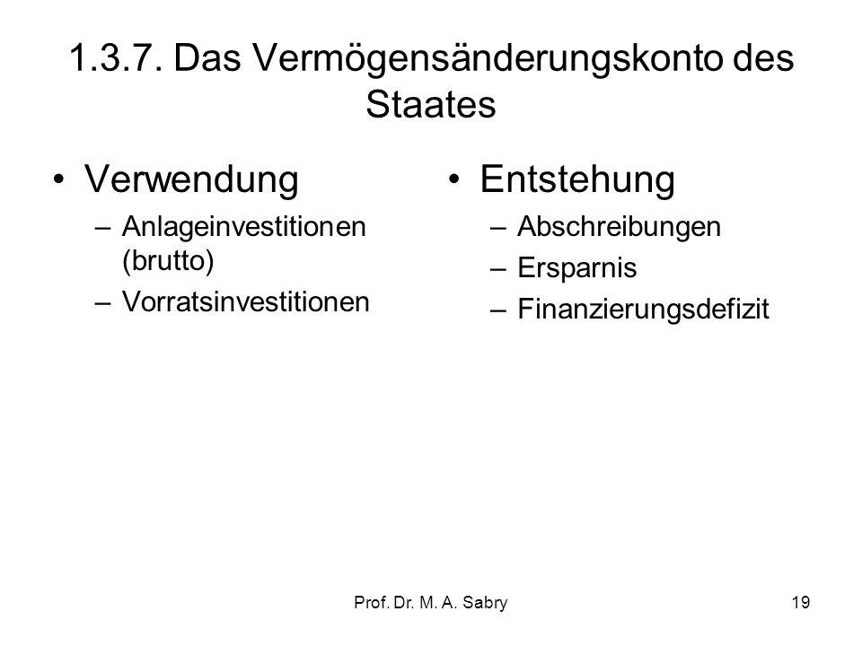 Prof. Dr. M. A. Sabry18 1.3.6. Das Vermögensänderungskonto der privaten Haushalte Verwendung – Einnahmenüberschuss Entstehung –Ersparnis ( Rein- Vermö