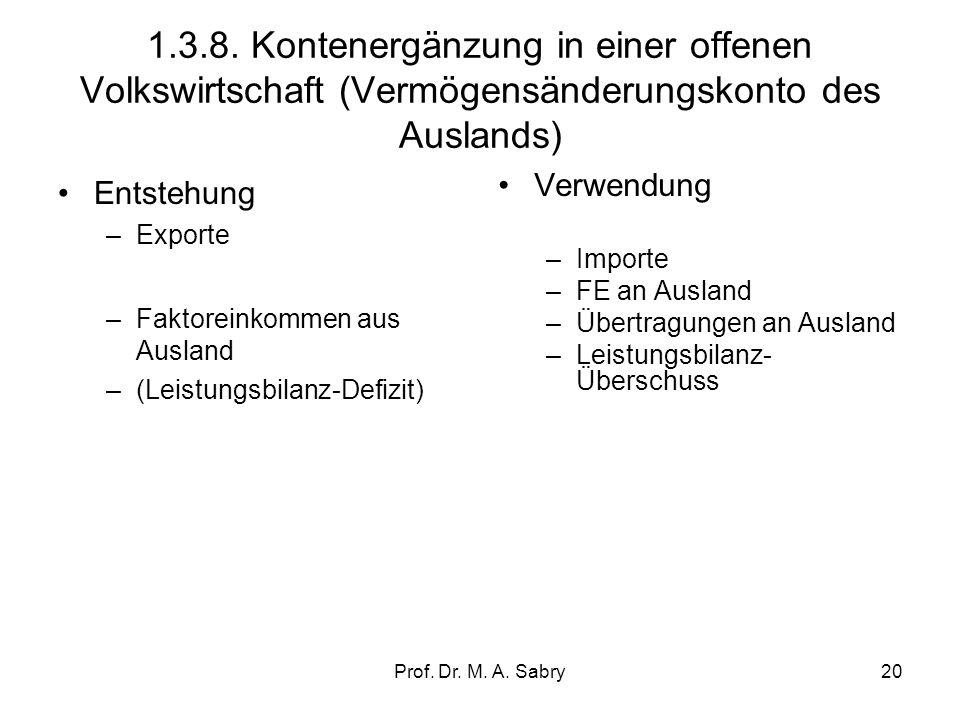 Prof. Dr. M. A. Sabry19 1.3.7. Das Vermögensänderungskonto des Staates Verwendung –Anlageinvestitionen (brutto) –Vorratsinvestitionen Entstehung –Absc