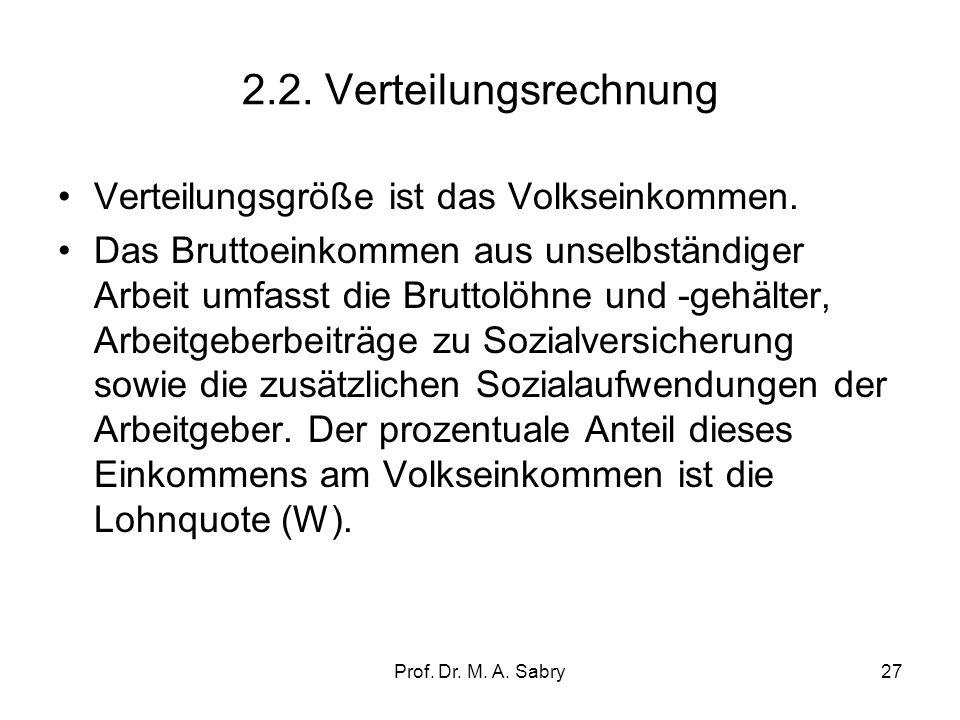Prof.Dr. M. A. Sabry27 2.2. Verteilungsrechnung Verteilungsgröße ist das Volkseinkommen.