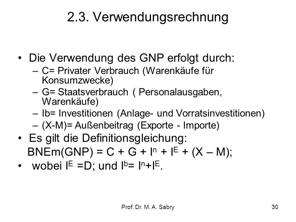 Prof. Dr. M. A. Sabry29 Verteilungsrechnung Es gilt die Definitionsgleichung: BNE m (GNP)= W+Pr+(T ind -Z)+D NNE f = W+Pr= C+S+T dir (Volkseinkommen)