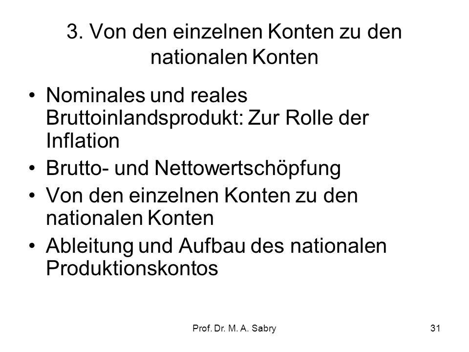 Prof. Dr. M. A. Sabry30 2.3. Verwendungsrechnung Die Verwendung des GNP erfolgt durch: –C= Privater Verbrauch (Warenkäufe für Konsumzwecke) –G= Staats