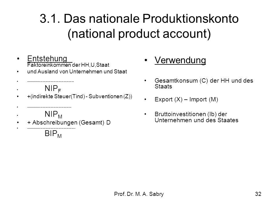 Prof. Dr. M. A. Sabry31 3. Von den einzelnen Konten zu den nationalen Konten Nominales und reales Bruttoinlandsprodukt: Zur Rolle der Inflation Brutto
