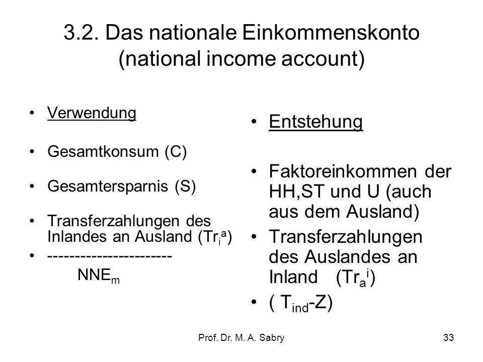 Prof. Dr. M. A. Sabry32 3.1. Das nationale Produktionskonto (national product account) Entstehung Faktoreinkommen der HH,U,Staat und Ausland von Unter
