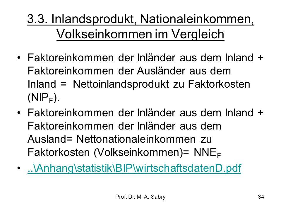 Prof. Dr. M. A. Sabry33 3.2. Das nationale Einkommenskonto (national income account) Verwendung Gesamtkonsum (C) Gesamtersparnis (S) Transferzahlungen