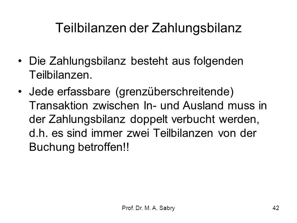 Prof. Dr. M. A. Sabry41 Erfasste Transaktionen in der Zahlungsbilanz Folgende Transaktionen mit dem Ausland werden erfasst: –Übertragung von Gütern un