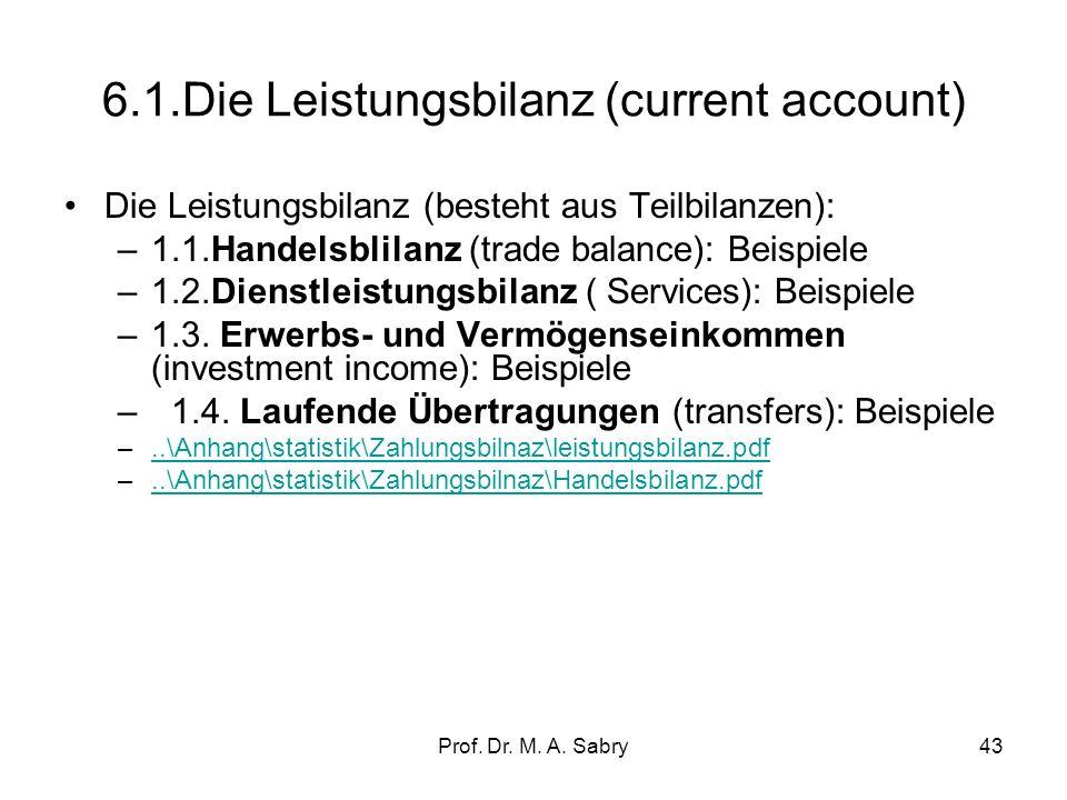 Prof. Dr. M. A. Sabry42 Teilbilanzen der Zahlungsbilanz Die Zahlungsbilanz besteht aus folgenden Teilbilanzen. Jede erfassbare (grenzüberschreitende)