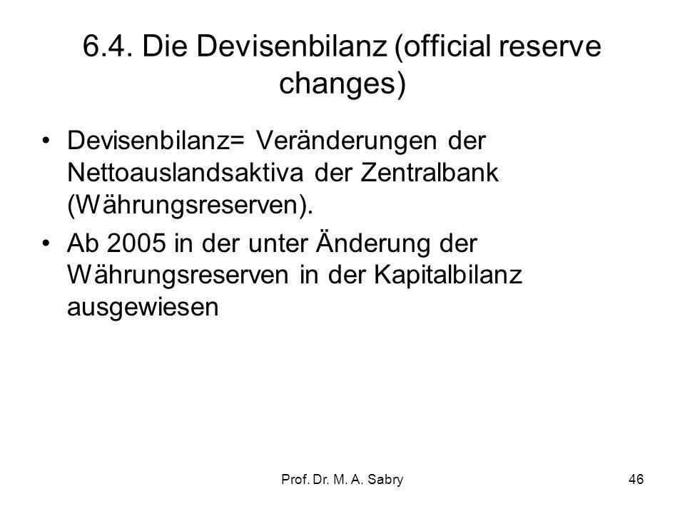 Prof. Dr. M. A. Sabry45 6.3. Die Kapitalbilanz (capital account) Die Kapitalbilanz (besteht aus Teilbilanzen) Kredit- und Wertpapiertransaktionen werd