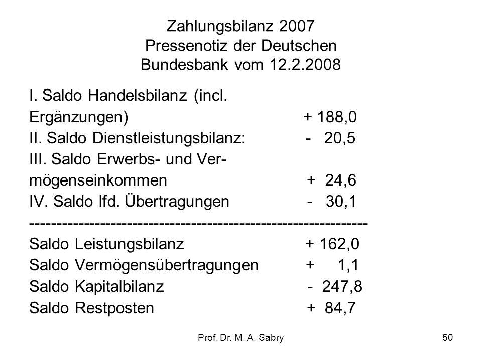 Prof. Dr. M. A. Sabry49 Verbuchungstechnik in der Zahlungsbilanz: Beispiele Die Zentralbank kauft von einer deutschen Bank ausländische Wertpapiere ge