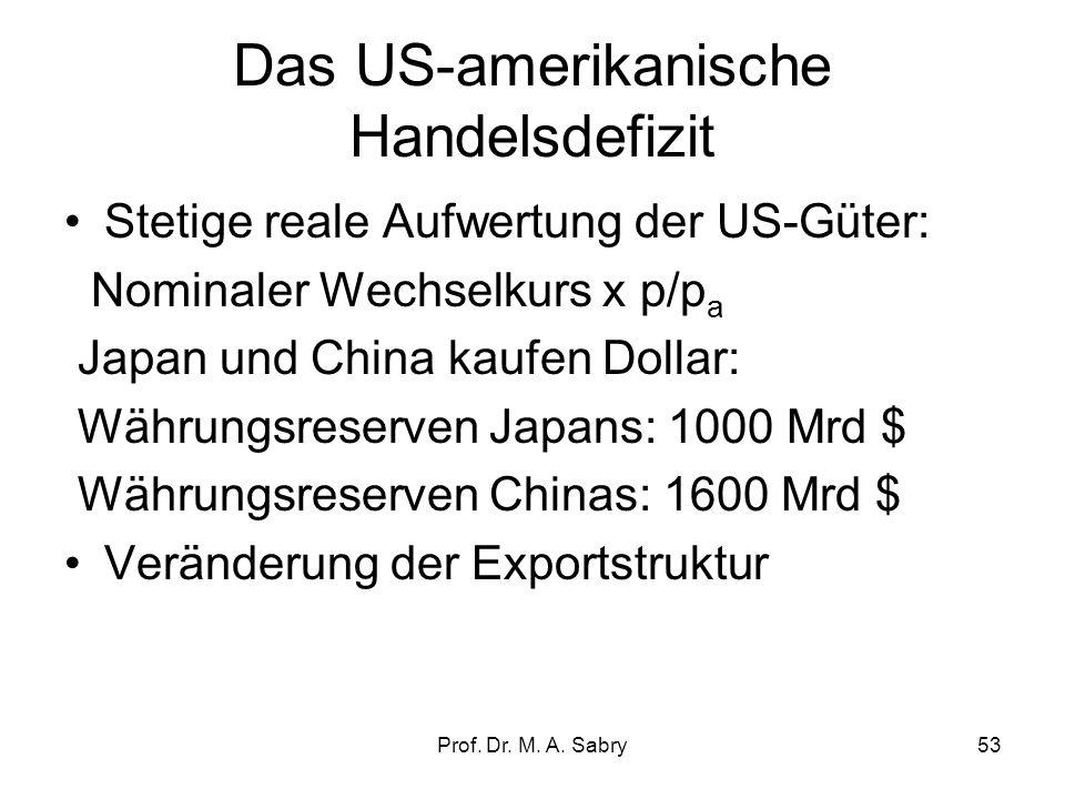 Prof. Dr. M. A. Sabry52 Fokus: US-amerikanisches Handelsbilanzdefizit 2005: 725 Mrd Dollar = 5,8 % des BIP Gesamtes Leistungsbilanzdefizit: 6,2 % des
