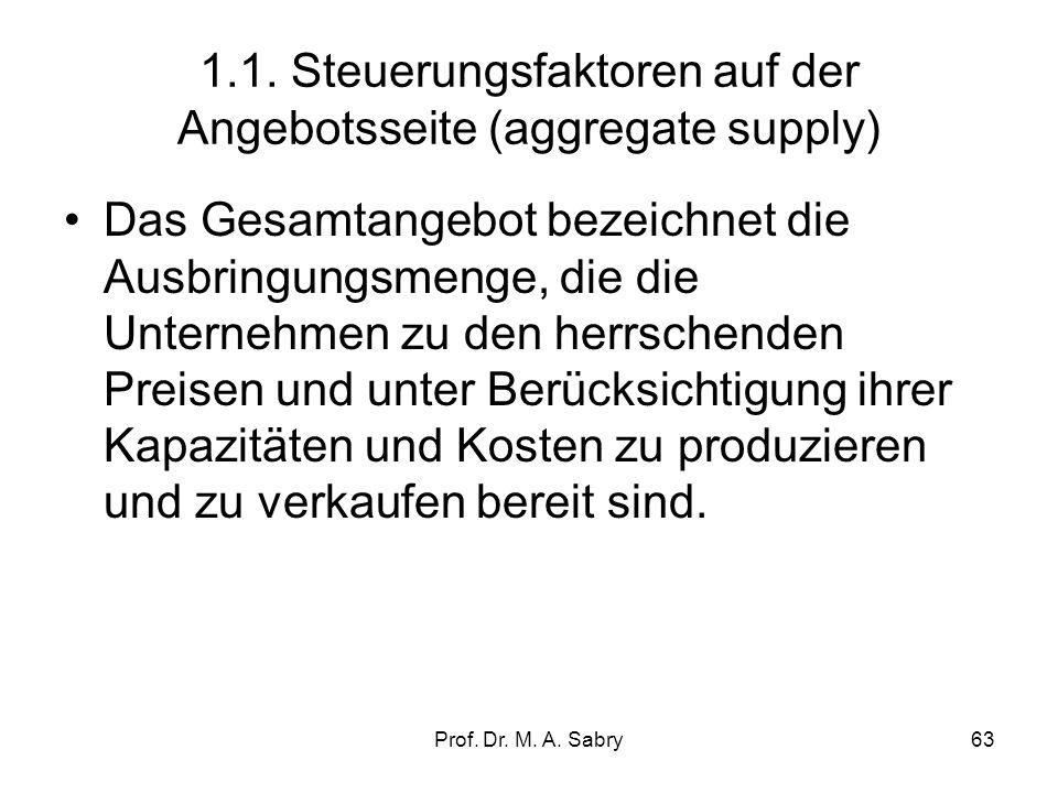Prof. Dr. M. A. Sabry62 1. Bestimmungsfaktoren des Produktions-, Preis- und Einkommensniveaus auf Gütermärkten und deren Steuerung