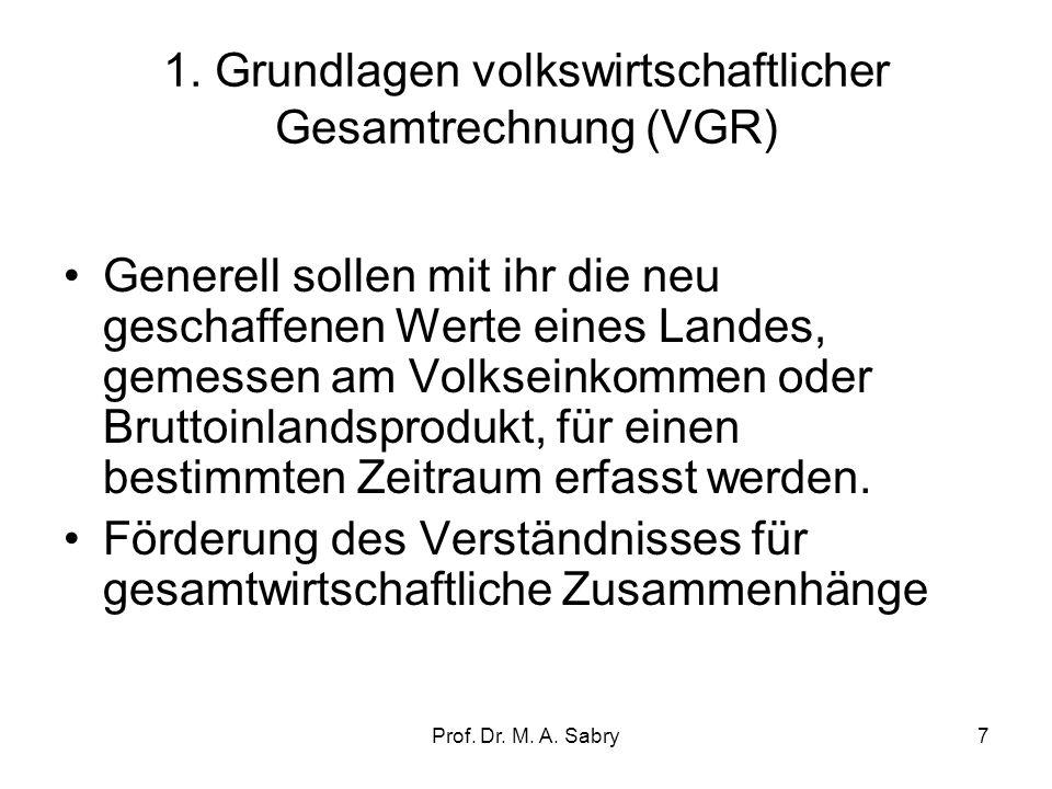 Prof. Dr. M. A. Sabry6 II. Makroökonomische ex-post-Analyse Volkswirtschaftliche Gesamtrechnung (VGR, seit 1995 ESVG: Europäisches System volkswirtsch