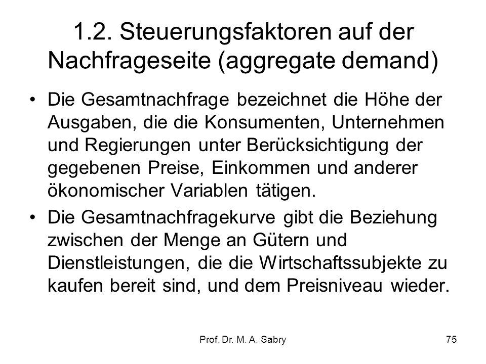 Prof.Dr. M. A. Sabry75 1.2.