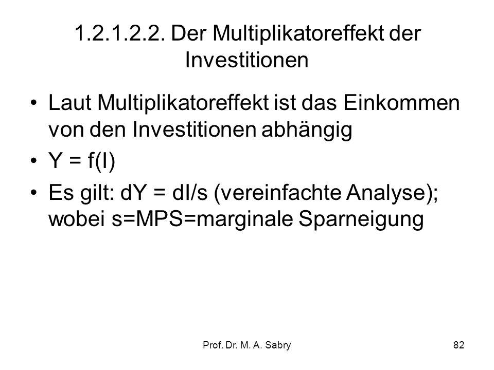 Prof. Dr. M. A. Sabry81 1.2.1.2.1. Der Akzelerator Das Akzelerationsprinzip (Beschleunigungsprinzip): I = f(Y) = I(Y) + Ia d.h. Nachfrageänderungen ha
