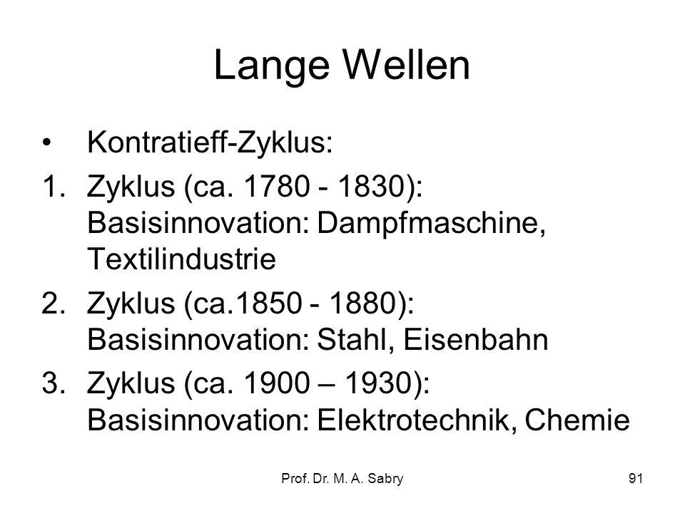 Prof.Dr. M. A. Sabry91 Lange Wellen Kontratieff-Zyklus: 1.Zyklus (ca.