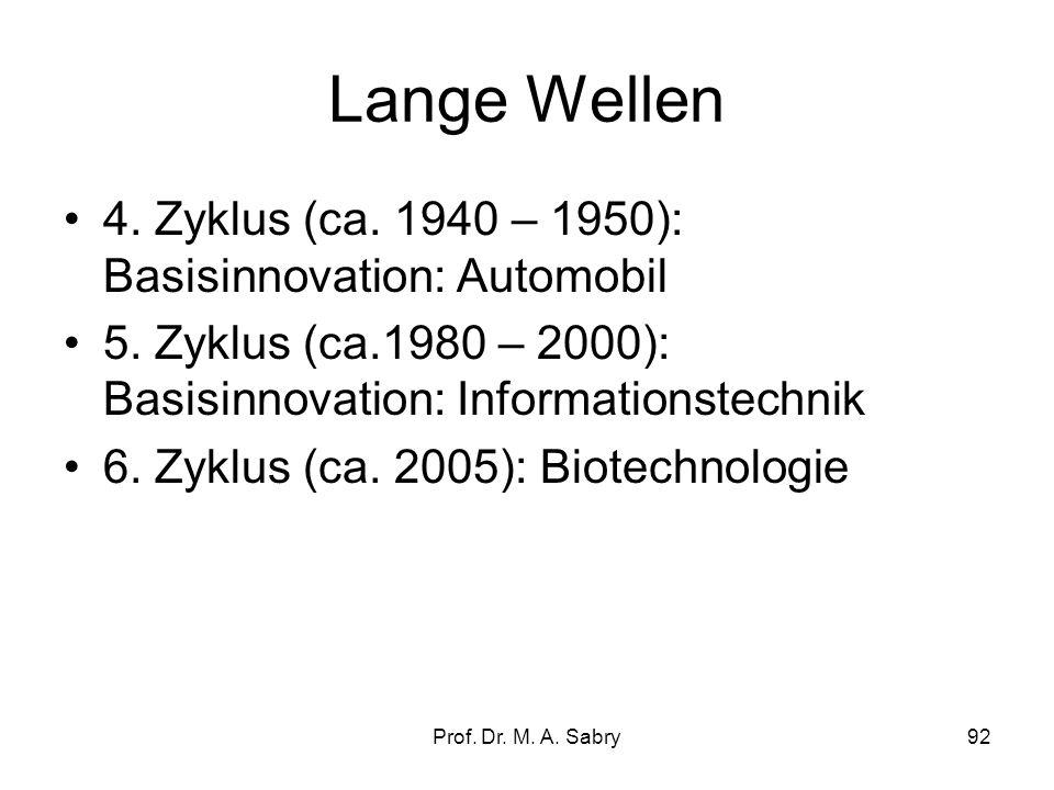 Prof. Dr. M. A. Sabry91 Lange Wellen Kontratieff-Zyklus: 1.Zyklus (ca. 1780 - 1830): Basisinnovation: Dampfmaschine, Textilindustrie 2.Zyklus (ca.1850