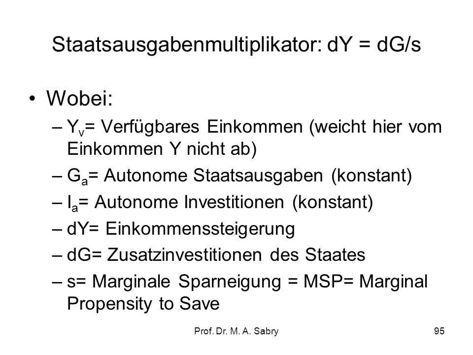 Prof. Dr. M. A. Sabry94 Staatsausgabenmultiplikator: dY = dG/s Herleitung: Y = cY v + C a + I a + G Y – cY v = C a +I a +G Y (1-c) = C a +I a +G Y = 1